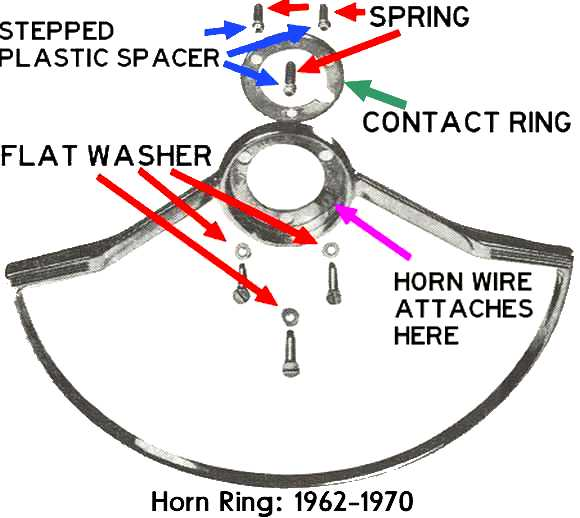 DIAGRAM] 69 Vw Wiring Diagram Horn Ring FULL Version HD Quality Horn Ring -  LOSH-DIAGRAM.EXPERTSUNIVERSITY.ITDiagram Database - Expertsuniversity.it