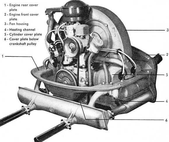 Vw Bug Engines Through The Years: TheSamba.com :: Beetle