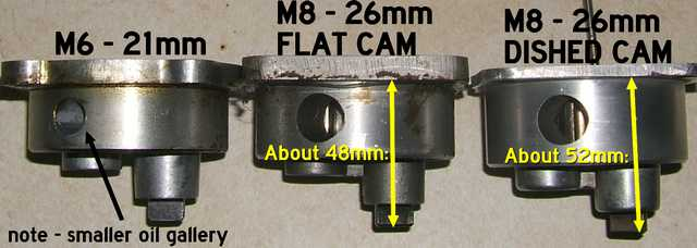 Fits Full Flow Filter Pumps Dunebuggy /& Beetle Oil Pump To Case Gasket Inner