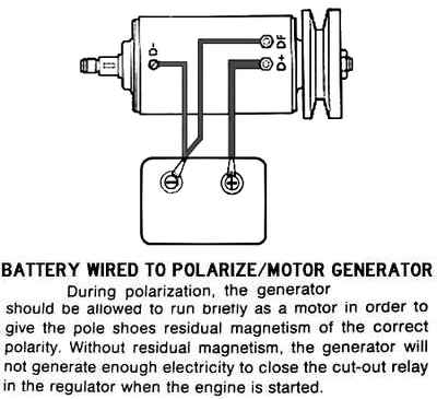 Polarize motorGenerator thesamba com beetle late model super 1968 up view topic bosch generator diagram at bakdesigns.co
