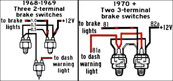 Twovsthreeterminalbrakeswitcheswiring on 1968 vw beetle wiring diagram