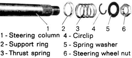 T14083838 Need serpentine belt diagram vw jetta likewise 221392245721 in addition T14548838 Un meccanico bravo per audi pescara si also 1999 Vw Beetle Car Stereo Wiring Diagram Information likewise T10774347 93 taurus rear suspension diagram. on vw beetle service