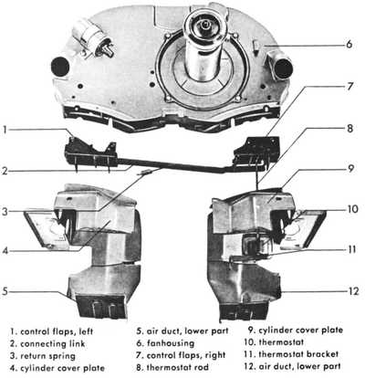 similiar vw engine tin diagram keywords vw beetle engine tin diagram also air cooled vw engine wiring diagram