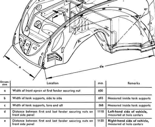 FrontBodyDimensions thesamba com beetle 1958 1967 view topic body dimensional volkswagen beetle body parts diagram at nearapp.co