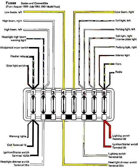 1961Fusebox thesamba com beetle 1958 1967 view topic i need help 1974 vw bug fuse box diagram at n-0.co
