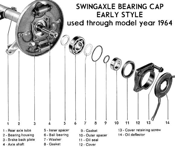 Thesamba Com    Beetle - 1958-1967 - View Topic   Axle Seal Kit